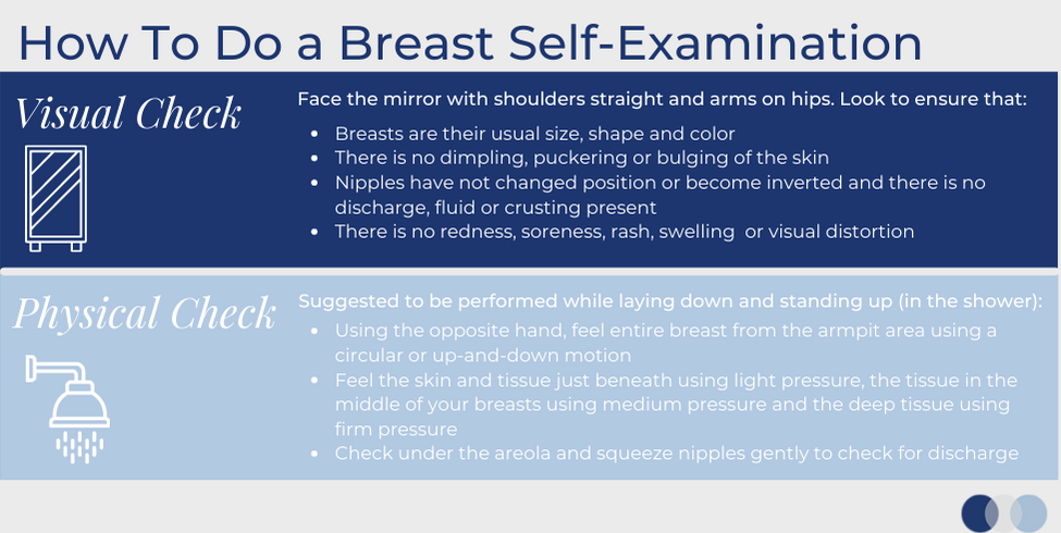 Infographic: How to do a breast self-examination